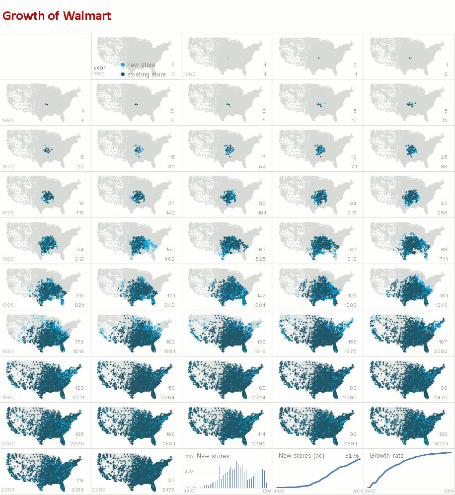 walmart-growth-micromaps