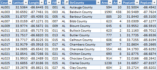 countydataset