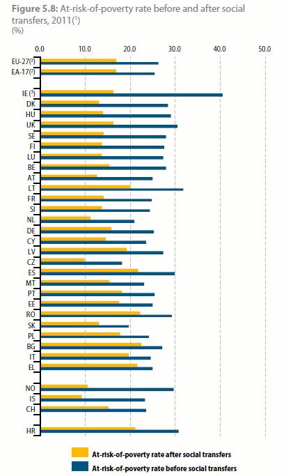 bar-charts-10