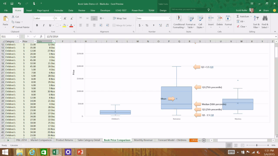 how to create box plot excel 2016