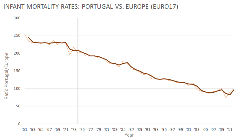 intant-mortality-ratio-vs-europe-2