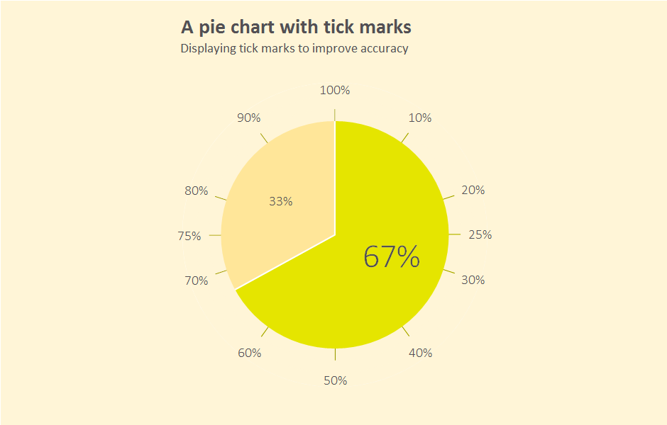 Excel charts: pie chart with tick marks